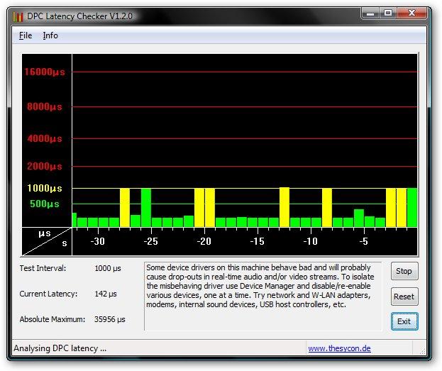 Dpc Latency Checker Vista - Circomphandralou